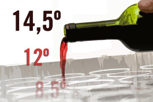La Ceev Pide Un Marco Legal Armonizado Para Fomentar El Vino